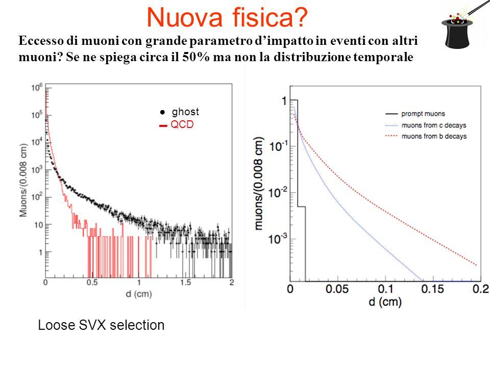 Nuova fisica? ghost QCD Loose SVX selection Eccesso di muoni con grande parametro dimpatto in eventi con altri muoni? Se ne spiega circa il 50% ma non