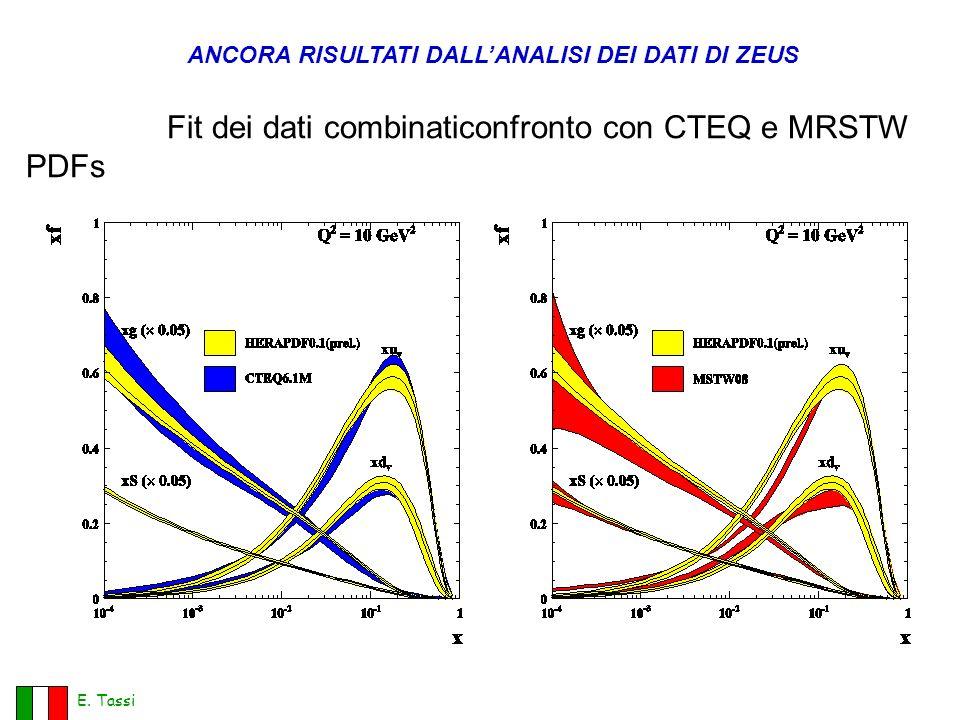 Fit dei dati combinaticonfronto con CTEQ e MRSTW PDFs E. Tassi ANCORA RISULTATI DALLANALISI DEI DATI DI ZEUS