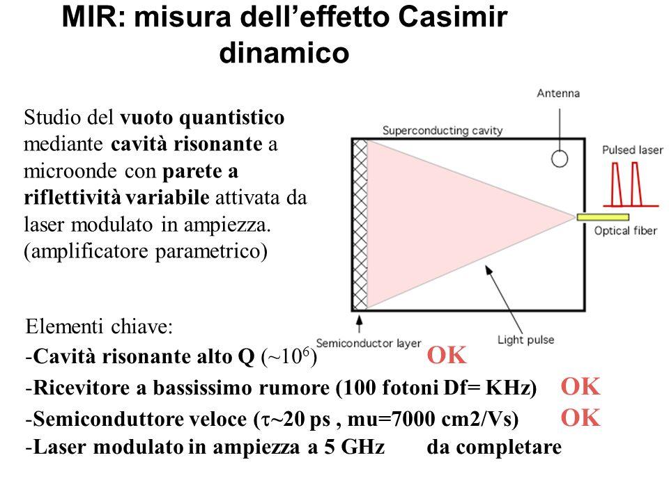 MIR: misura delleffetto Casimir dinamico Studio del vuoto quantistico mediante cavità risonante a microonde con parete a riflettività variabile attiva