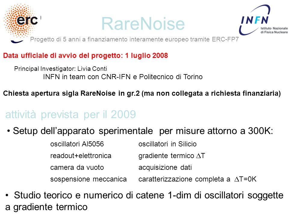 RareNoise Data ufficiale di avvio del progetto: 1 luglio 2008 Principal Investigator: Livia Conti INFN in team con CNR-IFN e Politecnico di Torino Pro