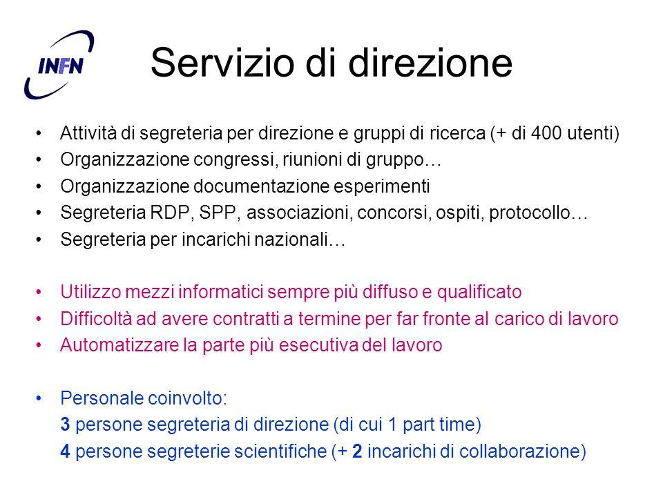 Servizio di direzione Attività di segreteria per direzione e gruppi di ricerca (+ di 400 utenti) Organizzazione congressi, riunioni di gruppo… Organiz