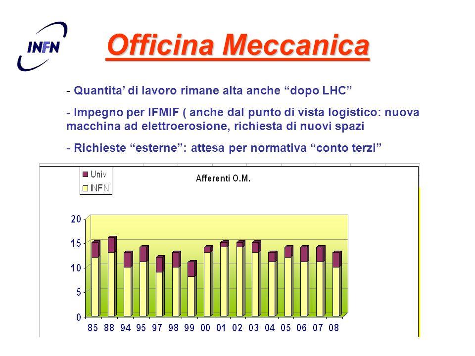 Officina Meccanica - Quantita di lavoro rimane alta anche dopo LHC - Impegno per IFMIF ( anche dal punto di vista logistico: nuova macchina ad elettro
