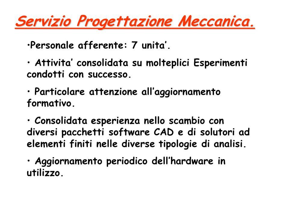 Servizio Progettazione Meccanica. Personale afferente: 7 unita. Attivita consolidata su molteplici Esperimenti condotti con successo. Particolare atte