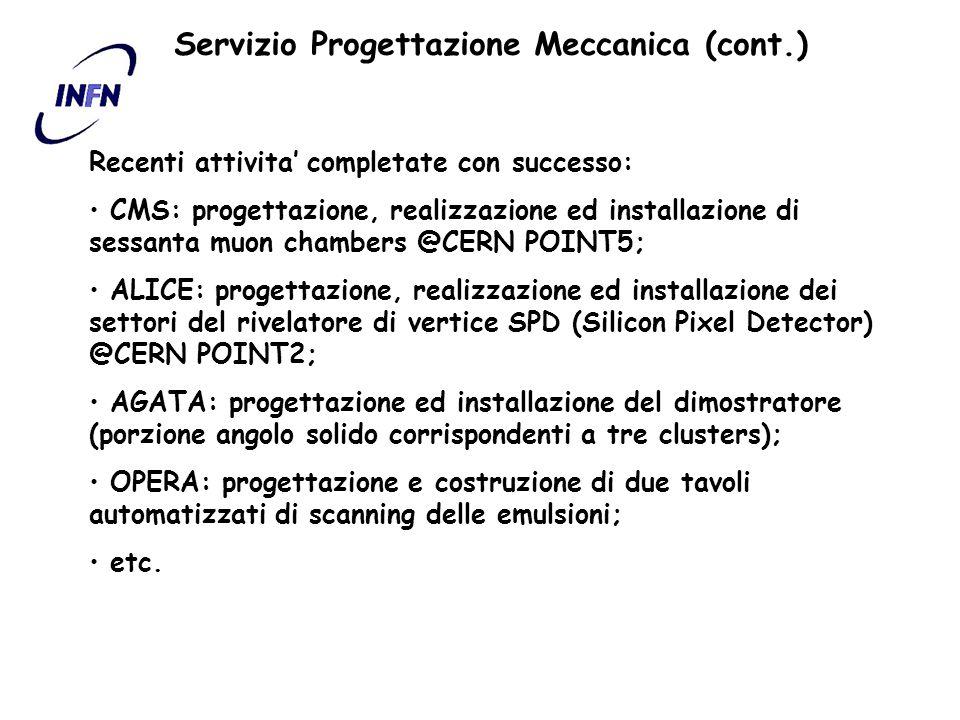 Servizio Progettazione Meccanica (cont.) Recenti attivita completate con successo: CMS: progettazione, realizzazione ed installazione di sessanta muon