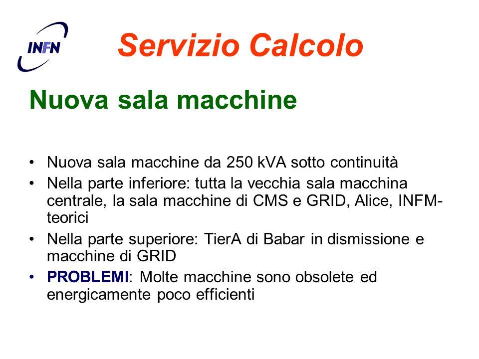 Servizio Calcolo Nuova sala macchine Nuova sala macchine da 250 kVA sotto continuità Nella parte inferiore: tutta la vecchia sala macchina centrale, l