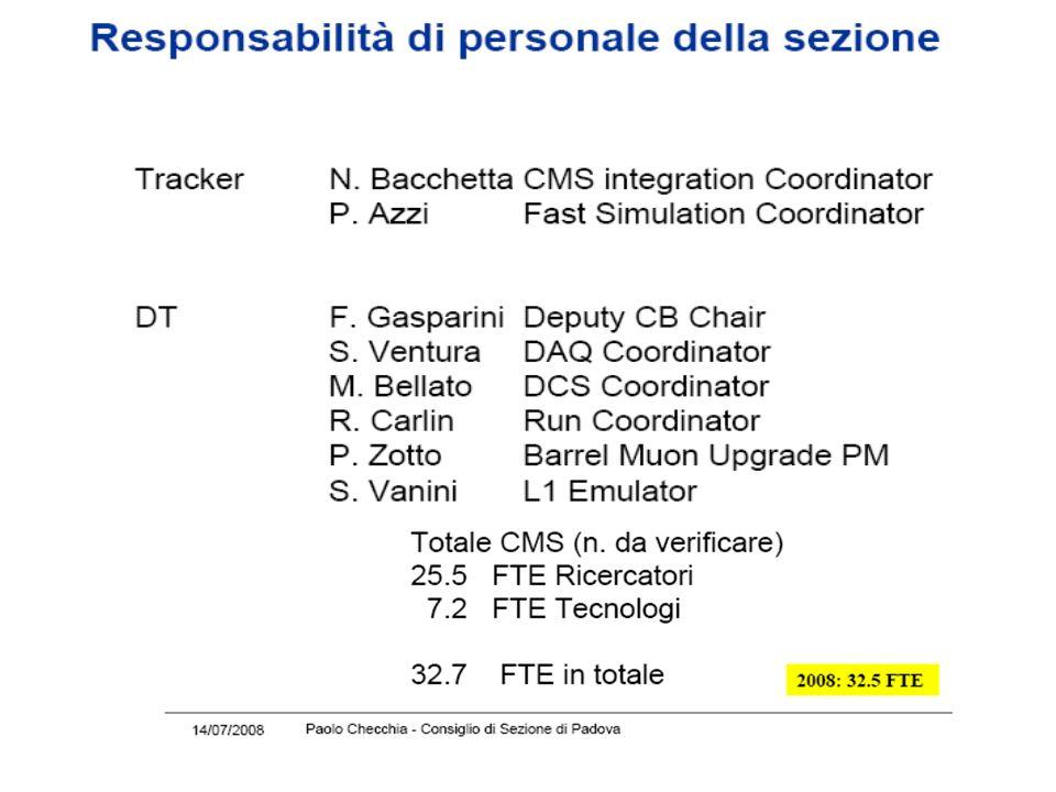 Collaboration: Pavia, Napoli, LNGS, Princeton, Cracow Padova (1.7 FTE): B.