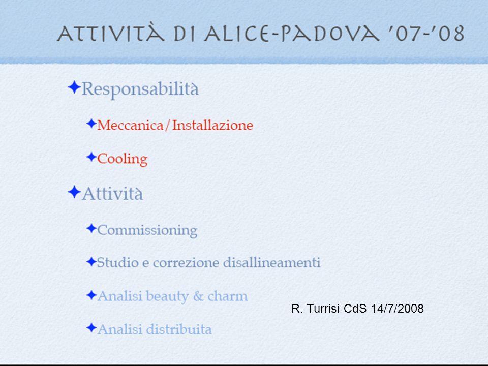 Luca Stanco - CdS Padova30 Impegni per Padova: 1.Maintenance RPC 2.