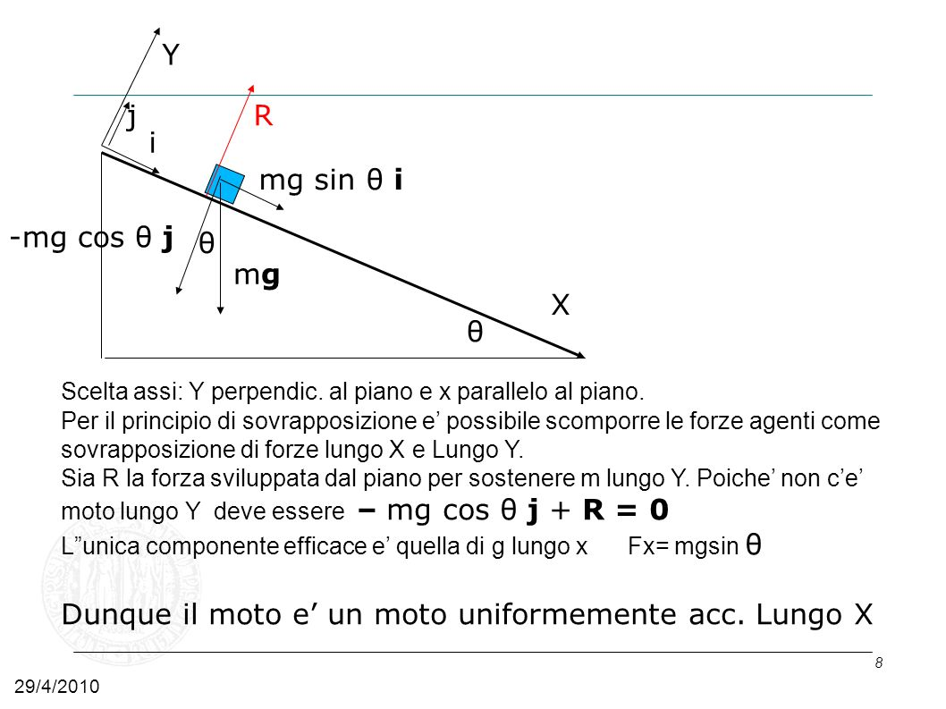 29 Moto su piano inclinato liscio consideriamo un corpo di massa m posto su di un piano liscio inclinato rispetto alla orizzontale di un angolo : le uniche forze agenti sono: la forza peso mg la reazione vincolare R possiamo prendere un sistema di riferimento il cui asse x è parallelo al piano inclinato e l asse z ortogonale a esso e diretto verso l alto Mg cos b ma cos b = sin ( P/2 – b) Lungo Z non ce moto F ztot =0 Lungo z, Q z =cost Ce moto lungo x F xtot = ma x = dQ x /dt 29/4/2010