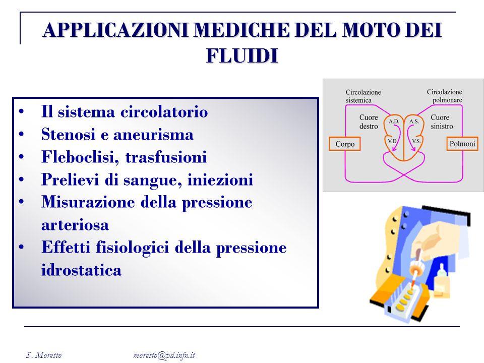S. Moretto moretto@pd.infn.it Il sistema circolatorio Stenosi e aneurisma Fleboclisi, trasfusioni Prelievi di sangue, iniezioni Misurazione della pres