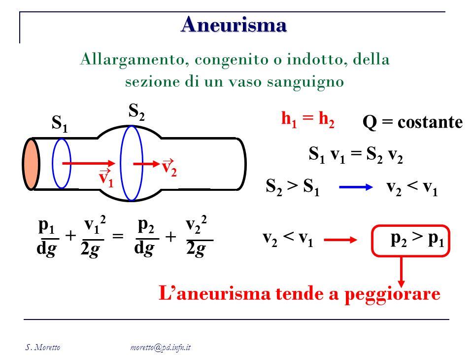 S. Moretto moretto@pd.infn.it v 2 p 1 S2S2 S1S1 v1v1 v2v2 Q = costante S 1 v 1 = S 2 v 2 S 2 > S 1 v 2 < v 1 = p2p2 dgdg v22v22 + 2g2g v12v12 2g2g p1p