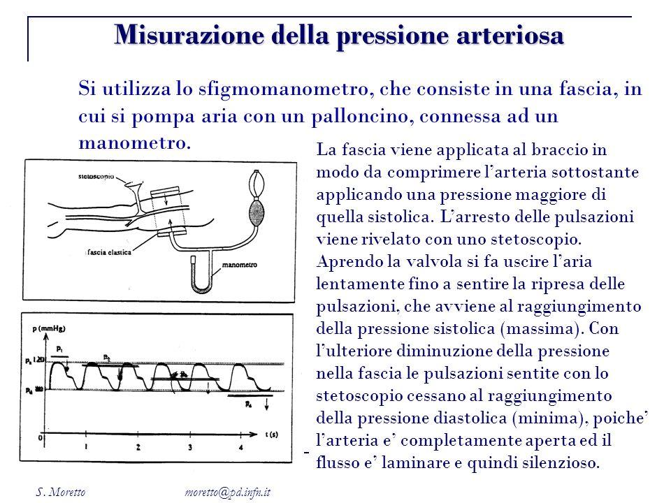 S. Moretto moretto@pd.infn.it Si utilizza lo sfigmomanometro, che consiste in una fascia, in cui si pompa aria con un palloncino, connessa ad un manom