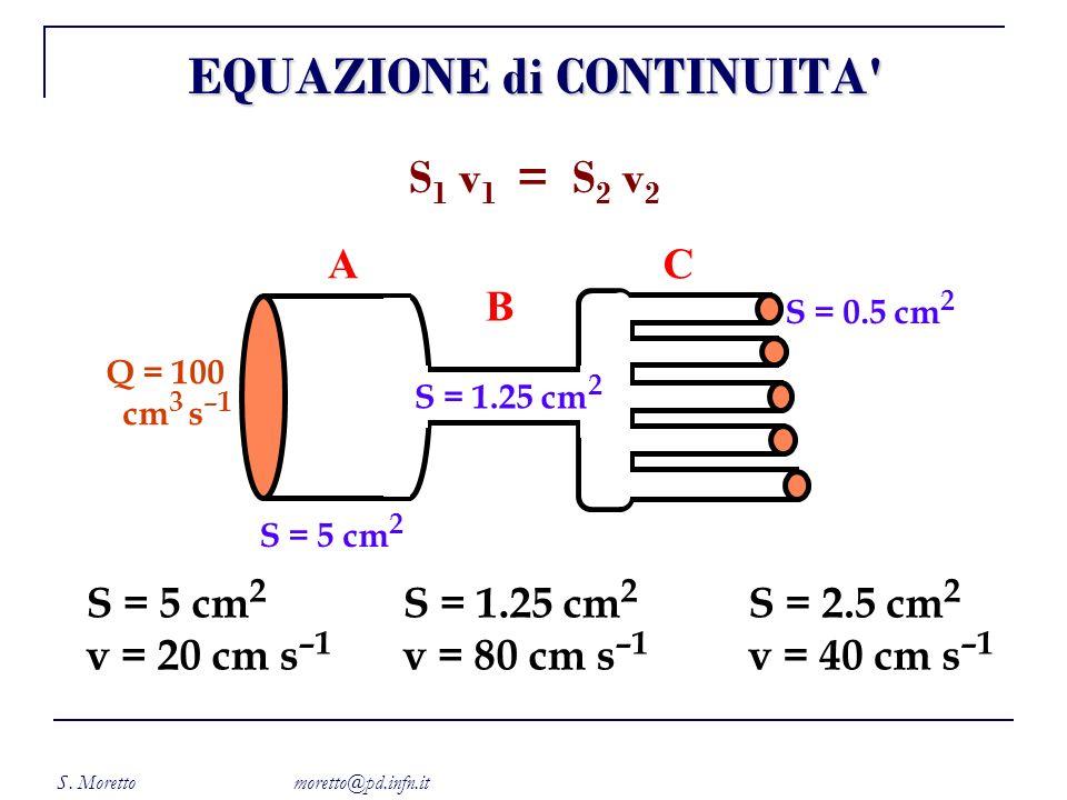S. Moretto moretto@pd.infn.it Q = 100 cm 3 s –1 A S = 5 cm 2 v = 20 cm s –1 S = 5 cm 2 B S = 1.25 cm 2 v = 80 cm s –1 C S = 0.5 cm 2 S = 2.5 cm 2 v =