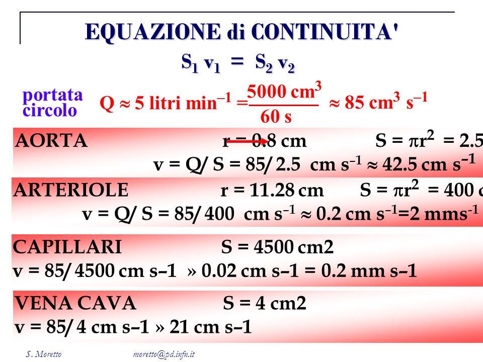 S. Moretto moretto@pd.infn.it portata circolo Q 5 litri min –1 = 5000 cm 3 60 s 85 cm 3 s –1 AORTAr = 0.8 cm S = r 2 = 2.5 cm 2 v = Q/ S = 85/ 2.5 cm