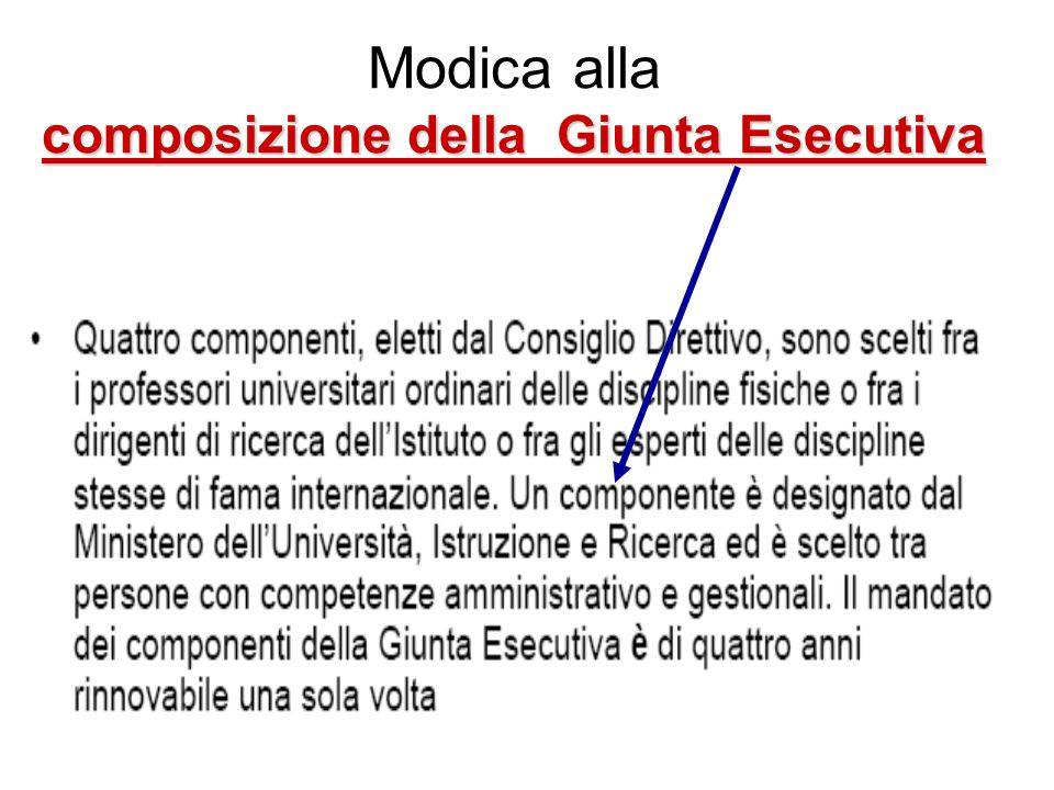 composizione della Giunta Esecutiva Modica alla composizione della Giunta Esecutiva