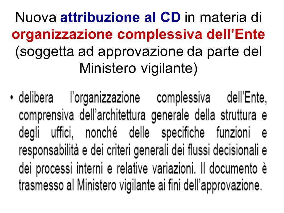 Nuova attribuzione al CD in materia di organizzazione complessiva dellEnte (soggetta ad approvazione da parte del Ministero vigilante)