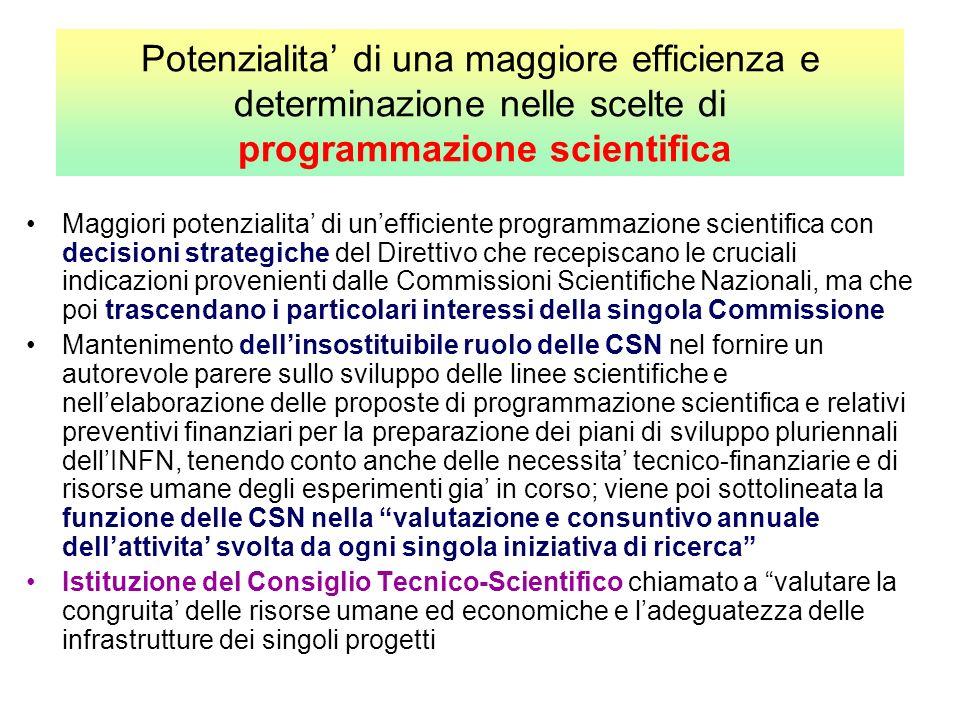 Potenzialita di una maggiore efficienza e determinazione nelle scelte di programmazione scientifica Maggiori potenzialita di unefficiente programmazio