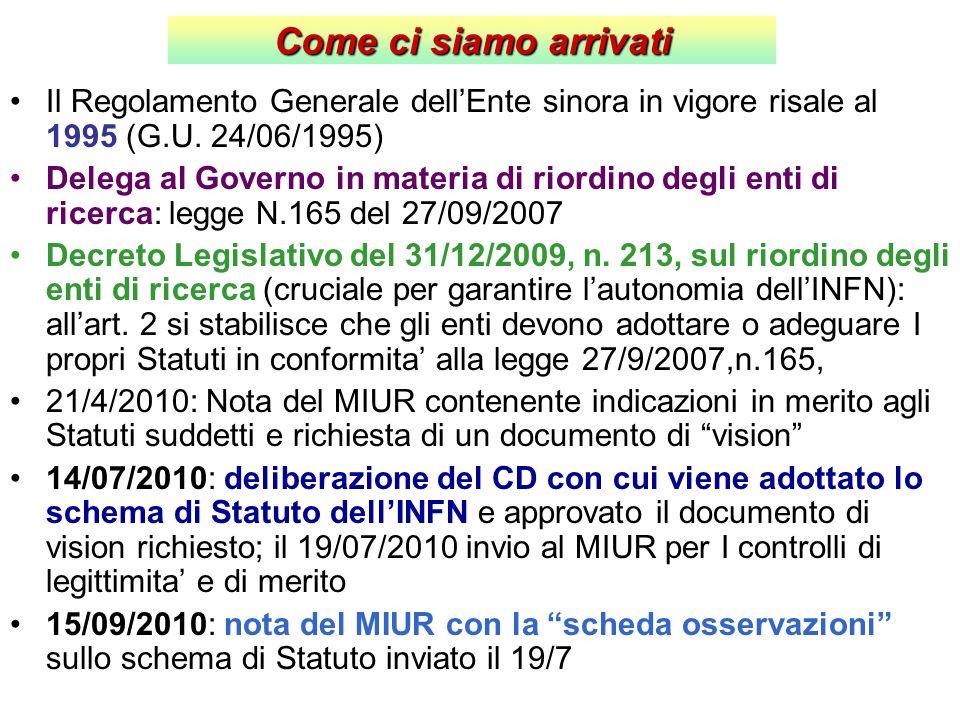 Come ci siamo arrivati Il Regolamento Generale dellEnte sinora in vigore risale al 1995 (G.U. 24/06/1995) Delega al Governo in materia di riordino deg