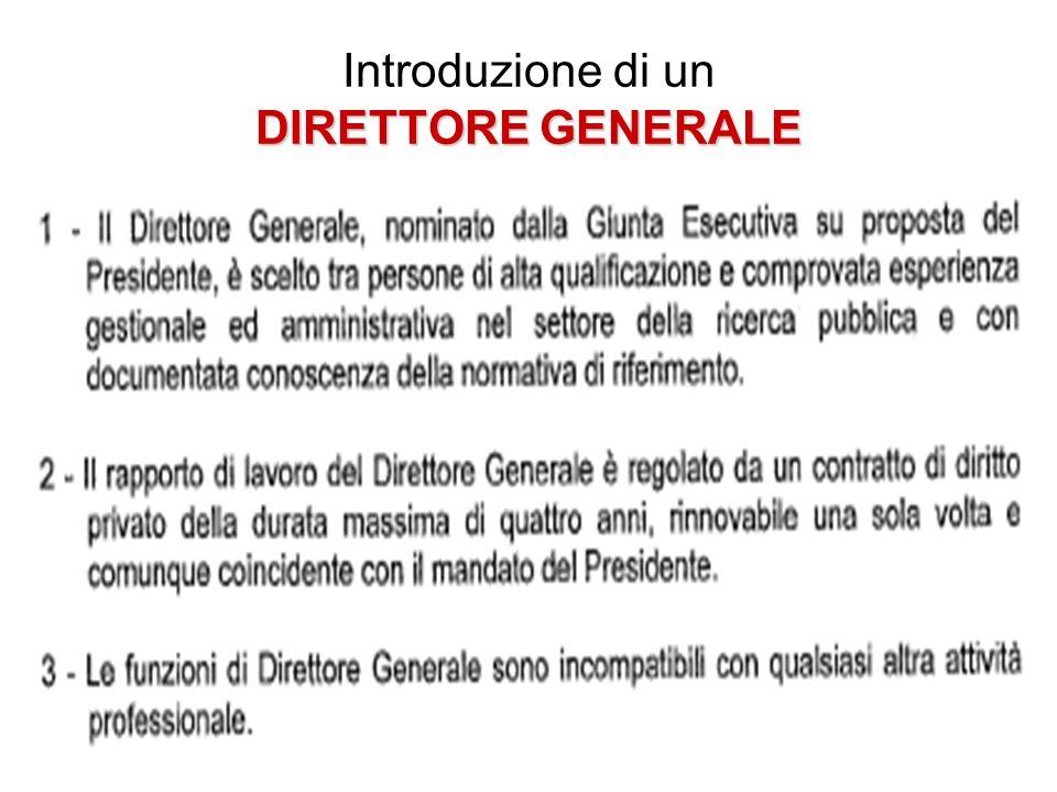 DIRETTORE GENERALE Introduzione di un DIRETTORE GENERALE