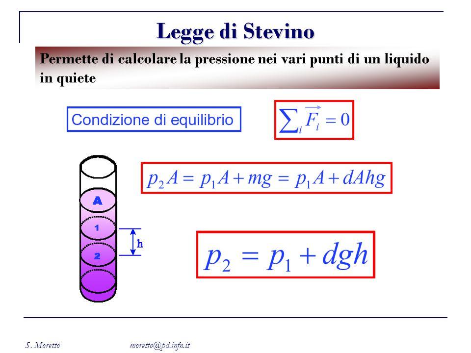 S. Moretto moretto@pd.infn.it Legge di Stevino Permette di calcolare la pressione nei vari punti di un liquido in quiete
