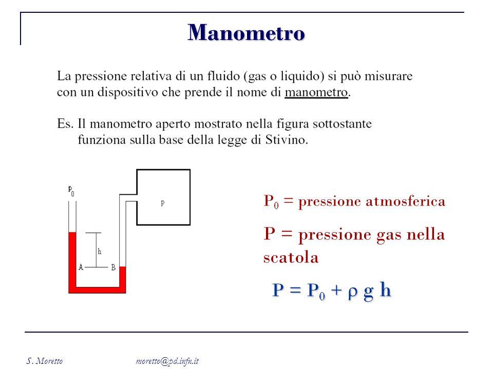 S. Moretto moretto@pd.infn.it Manometro P 0 = pressione atmosferica P = pressione gas nella scatola P = P 0 + g h P = P 0 + g h