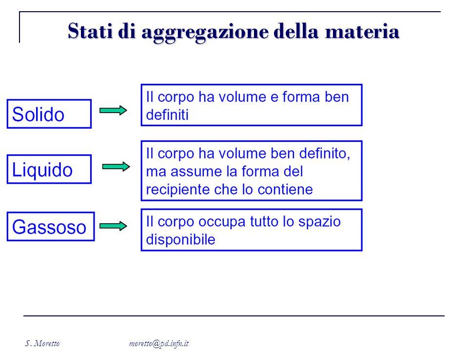 S. Moretto moretto@pd.infn.it Stati di aggregazione della materia