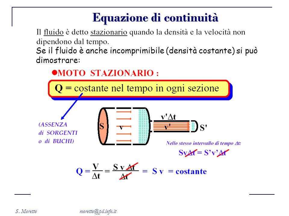 Equazione di continuità Se il fluido è anche incomprimibile (densità costante) si può dimostrare: