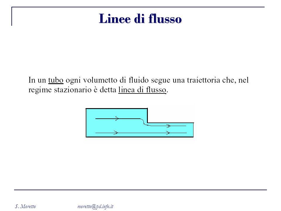 S. Moretto moretto@pd.infn.it Linee di flusso