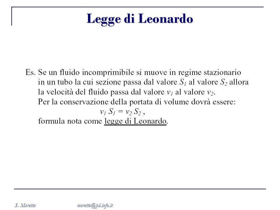 S. Moretto moretto@pd.infn.it Legge di Leonardo