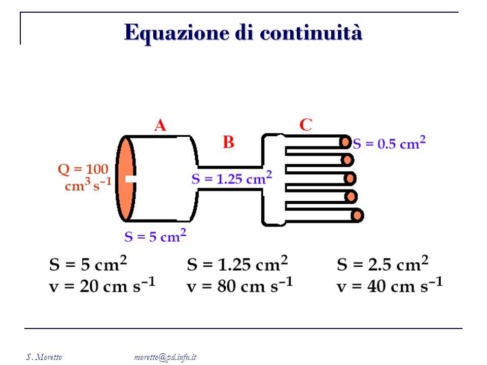 S. Moretto moretto@pd.infn.it Equazione di continuità