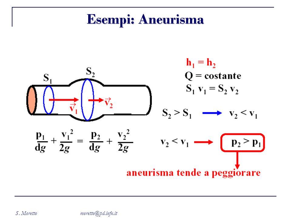 S. Moretto moretto@pd.infn.it Esempi: Aneurisma