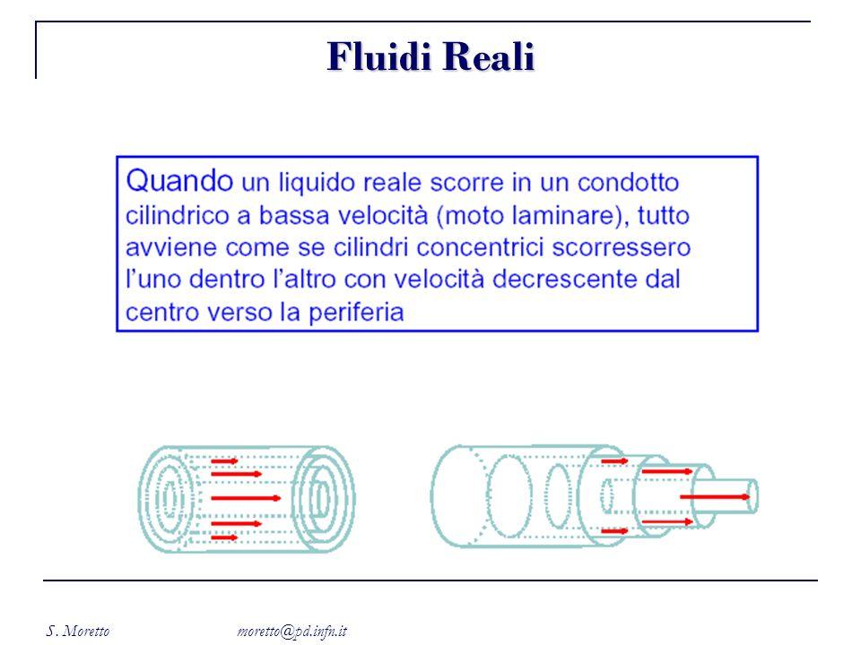 S. Moretto moretto@pd.infn.it Fluidi Reali