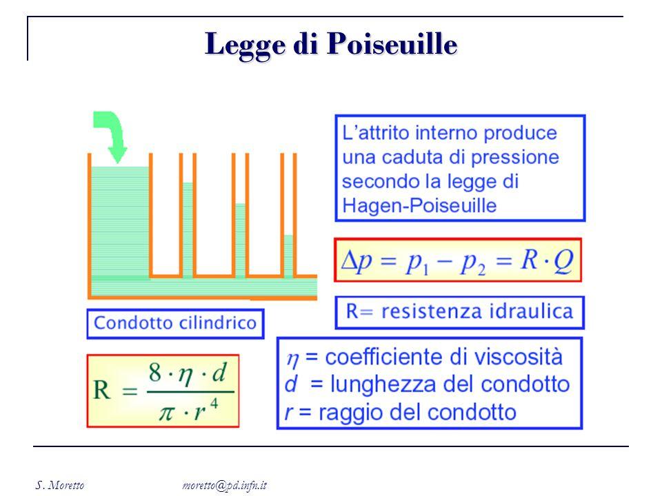 S. Moretto moretto@pd.infn.it Legge di Poiseuille