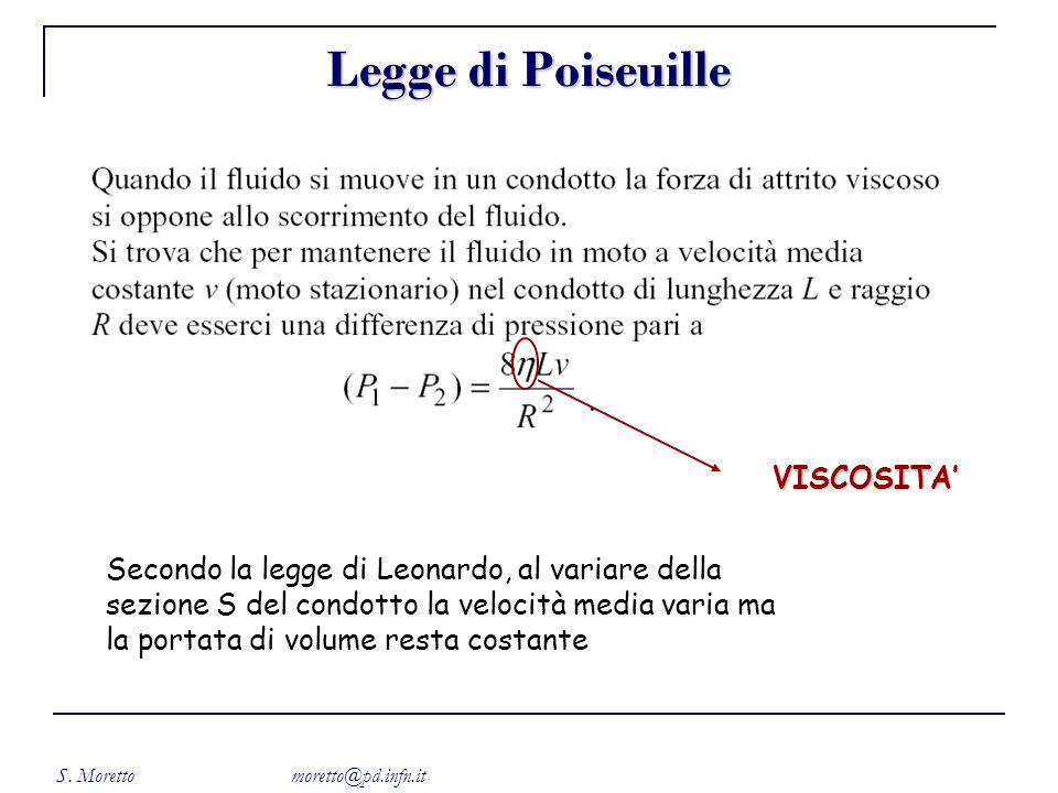 S. Moretto moretto@pd.infn.it Legge di Poiseuille VISCOSITA Secondo la legge di Leonardo, al variare della sezione S del condotto la velocità media va