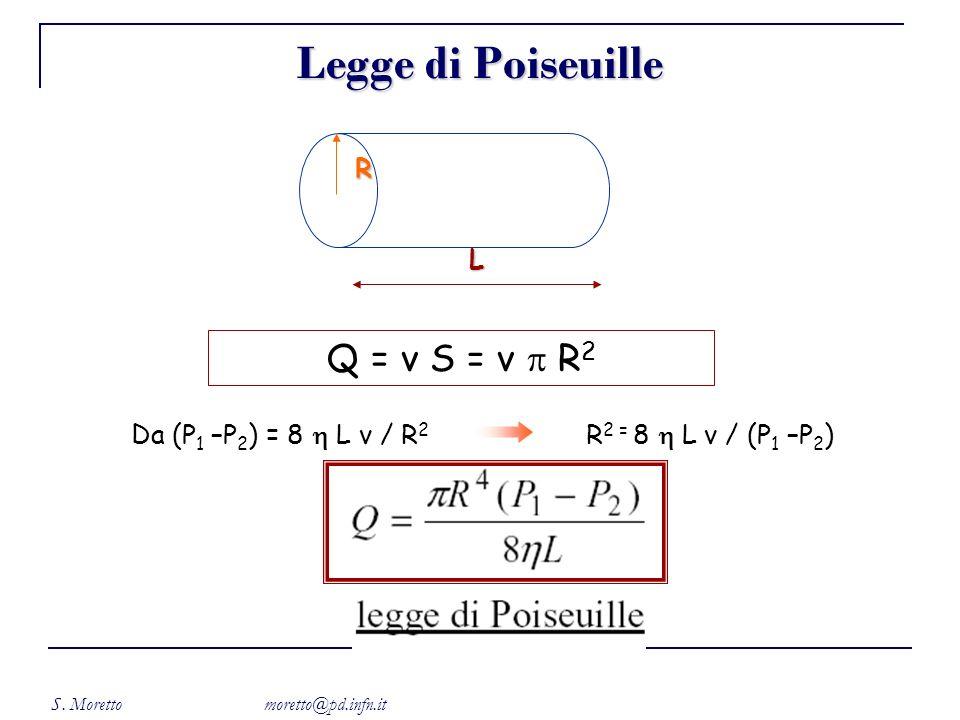 S. Moretto moretto@pd.infn.it Legge di Poiseuille Q = v S = v R 2 R L Da (P 1 –P 2 ) = 8 L v / R 2 R 2 = 8 L v / (P 1 –P 2 )