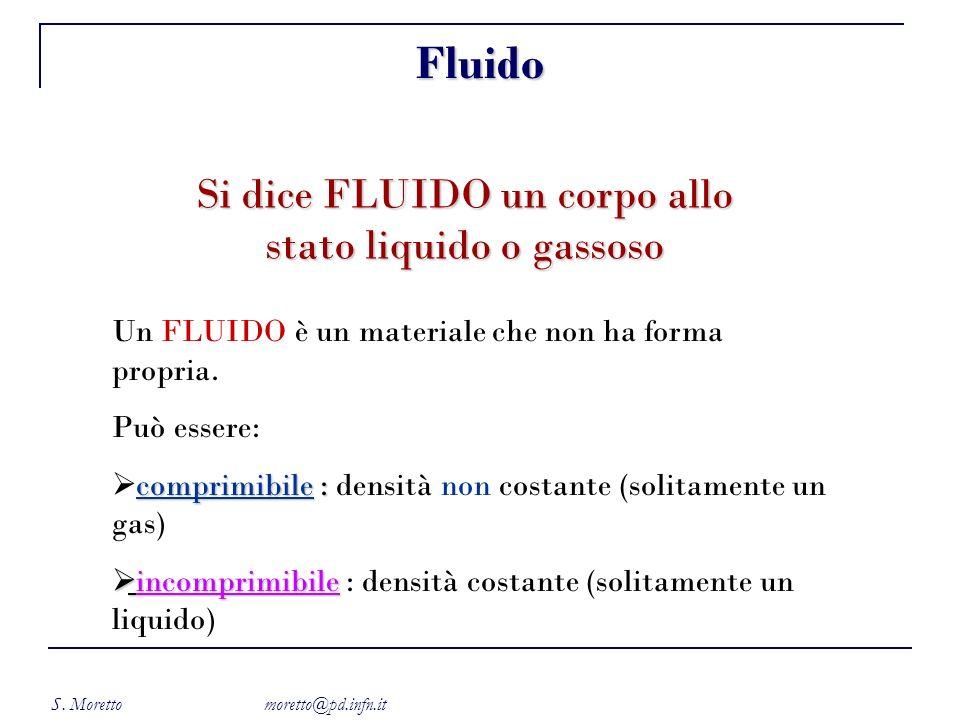 Fluido Un FLUIDO è un materiale che non ha forma propria.