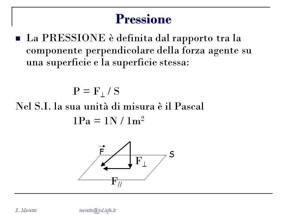 S. Moretto moretto@pd.infn.it Pressione La PRESSIONE è definita dal rapporto tra la componente perpendicolare della forza agente su una superficie e l