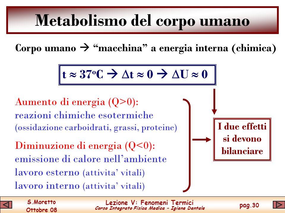 S.Moretto Ottobre 08 Lezione V: Fenomeni Termici Corso Integrato Fisica Medica – Igiene Dentale pag.30 Metabolismo del corpo umano Corpo umano macchina a energia interna (chimica) t 37 o C t 0 U 0 Aumento di energia (Q>0): reazioni chimiche esotermiche (ossidazione carboidrati, grassi, proteine) Diminuzione di energia (Q<0): emissione di calore nellambiente lavoro esterno (attivita vitali) lavoro interno (attivita vitali) I due effetti si devono bilanciare