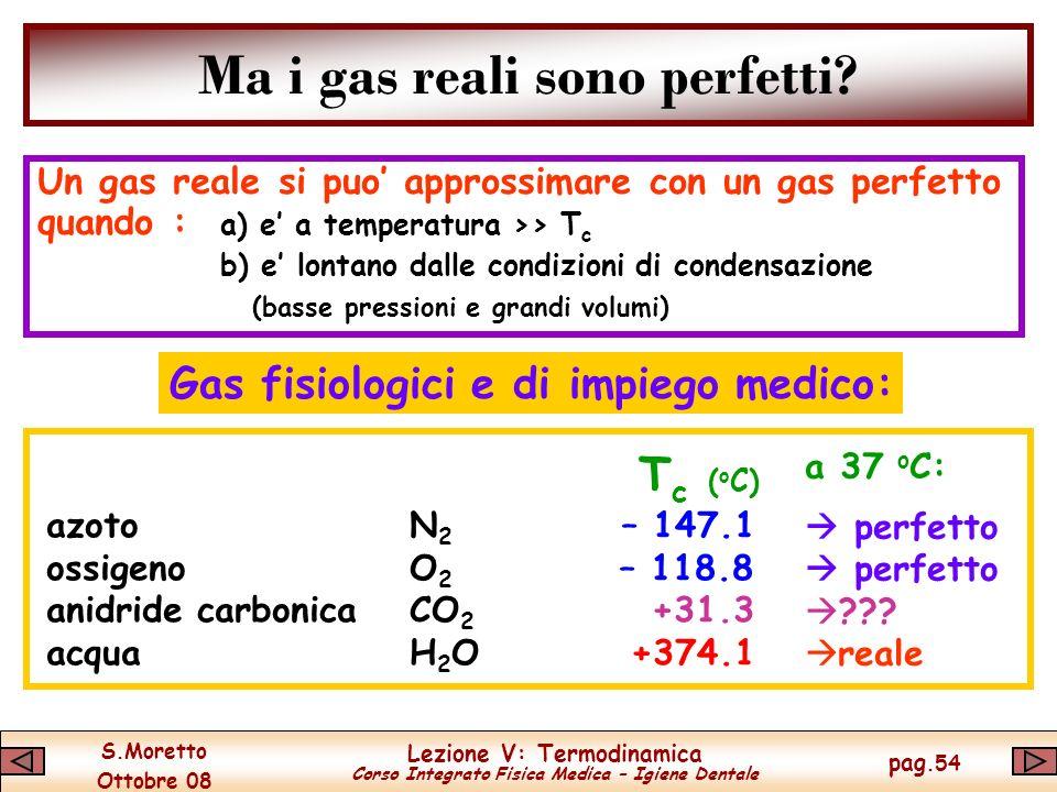 S.Moretto Ottobre 08 Lezione V: Termodinamica Corso Integrato Fisica Medica – Igiene Dentale pag.54 Ma i gas reali sono perfetti.