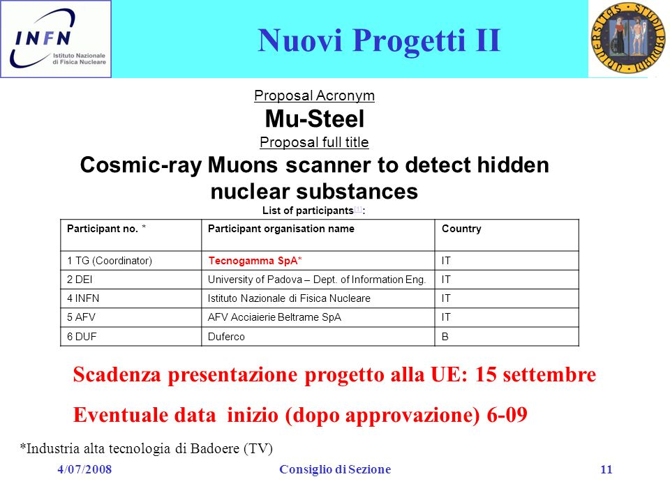 4/07/2008Consiglio di Sezione11 Nuovi Progetti II Proposal Acronym Mu-Steel Proposal full title Cosmic-ray Muons scanner to detect hidden nuclear substances List of participants [1] : [1] Participant no.