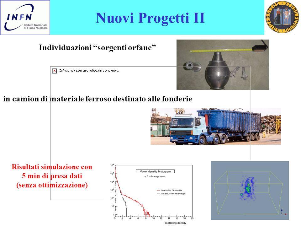 Nuovi Progetti II Individuazioni sorgenti orfane in camion di materiale ferroso destinato alle fonderie Risultati simulazione con 5 min di presa dati (senza ottimizzazione)