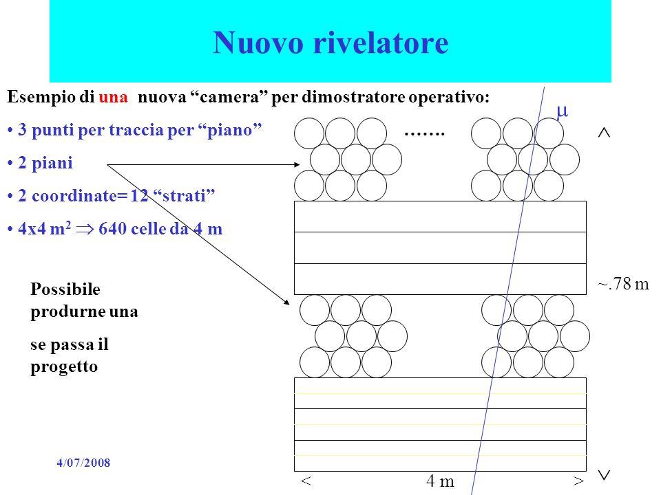 4/07/2008 Nuovo rivelatore Esempio di una nuova camera per dimostratore operativo: 3 punti per traccia per piano……. 2 piani 2 coordinate= 12 strati 4x