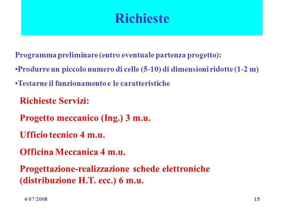 4/07/200815 Richieste Programma preliminare (entro eventuale partenza progetto): Produrre un piccolo numero di celle (5-10) di dimensioni ridotte (1-2 m) Testarne il funzionamento e le caratteristiche Richieste Servizi: Progetto meccanico (Ing.) 3 m.u.