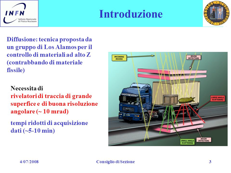4/07/2008Consiglio di Sezione3 Introduzione Diffusione: tecnica proposta da un gruppo di Los Alamos per il controllo di materiali ad alto Z (contrabba