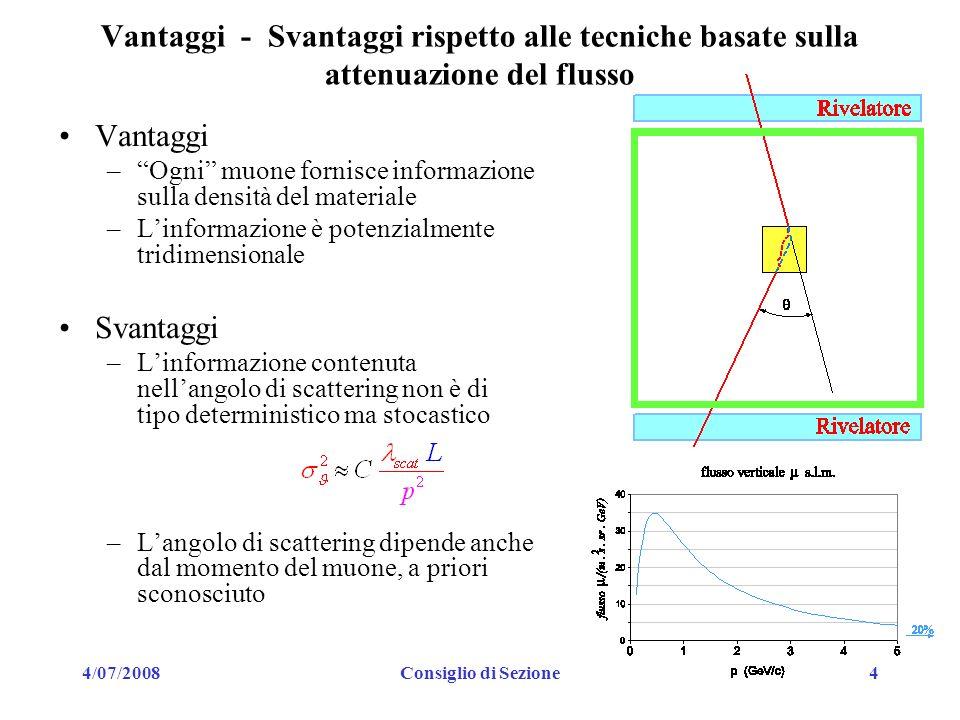 4/07/2008Consiglio di Sezione4 Vantaggi - Svantaggi rispetto alle tecniche basate sulla attenuazione del flusso Vantaggi –Ogni muone fornisce informaz
