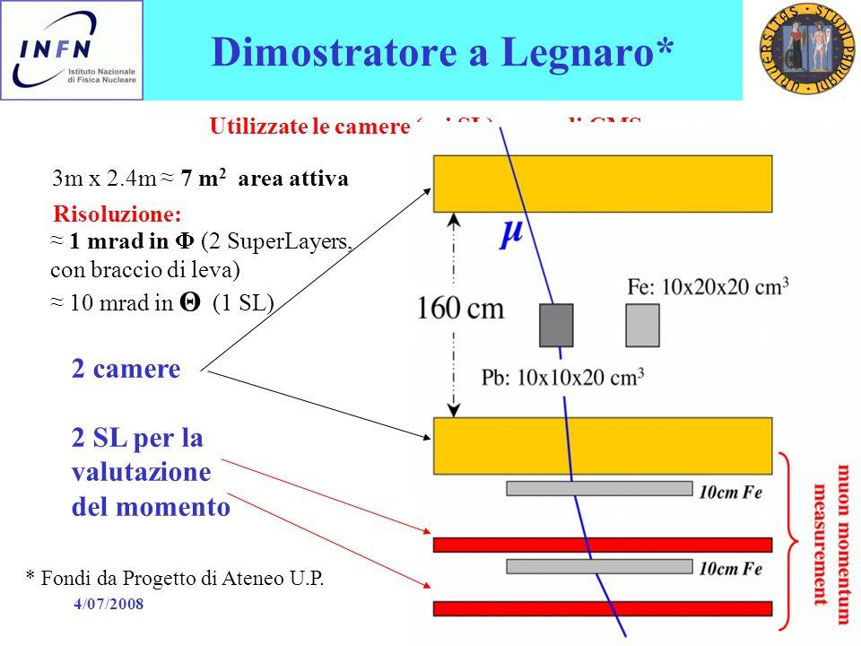 4/07/20085 Dimostratore a Legnaro* Utilizzate le camere ( e i SL) spare di CMS 3m x 2.4m 7 m 2 area attiva 1 mrad in Φ (2 SuperLayers, con braccio di leva) 10 mrad in Θ (1 SL) Risoluzione: 2 camere 2 SL per la valutazione del momento * Fondi da Progetto di Ateneo U.P.