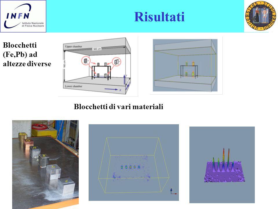 4/07/2008Consiglio di Sezione8 Risultati Blocchetti (Fe,Pb) ad altezze diverse Blocchetti di vari materiali