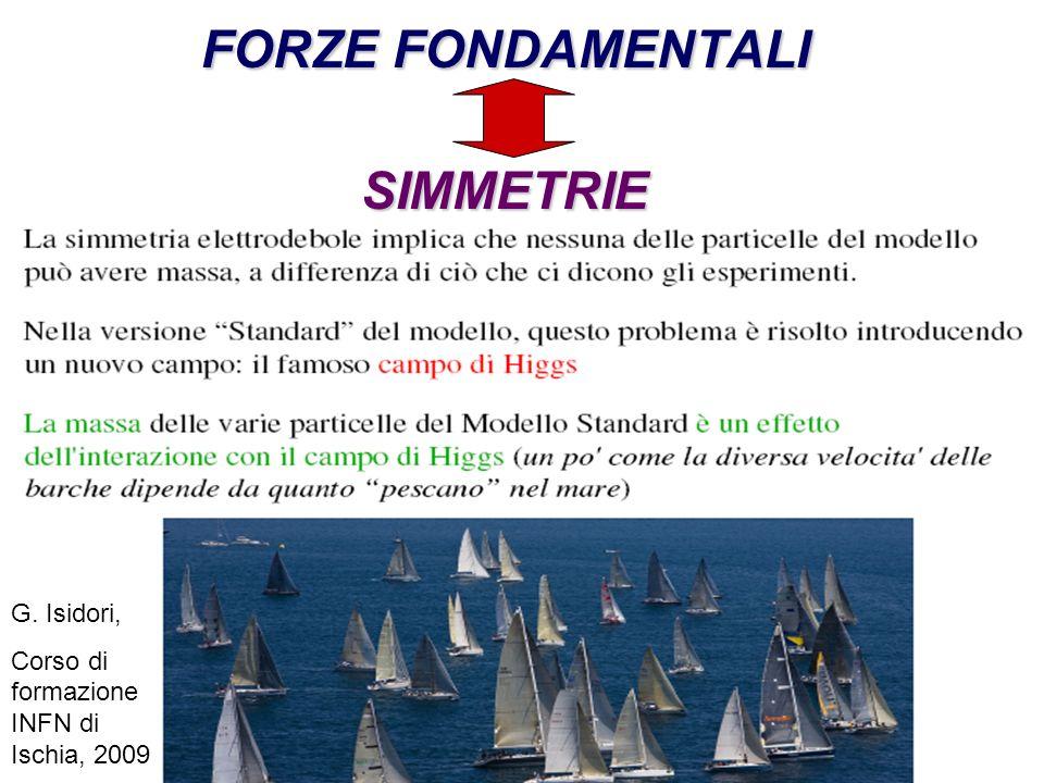 FORZE FONDAMENTALI SIMMETRIE G. Isidori, Corso di formazione INFN di Ischia, 2009