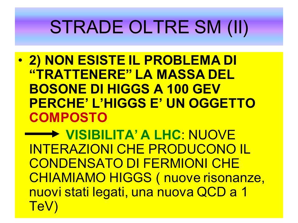 STRADE OLTRE SM (II) 2) NON ESISTE IL PROBLEMA DI TRATTENERE LA MASSA DEL BOSONE DI HIGGS A 100 GEV PERCHE LHIGGS E UN OGGETTO COMPOSTO VISIBILITA A LHC: NUOVE INTERAZIONI CHE PRODUCONO IL CONDENSATO DI FERMIONI CHE CHIAMIAMO HIGGS ( nuove risonanze, nuovi stati legati, una nuova QCD a 1 TeV)