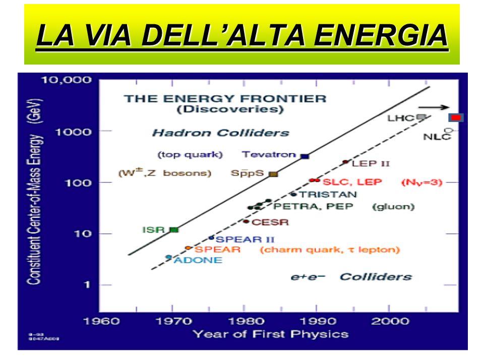 LA VIA DELLALTA ENERGIA