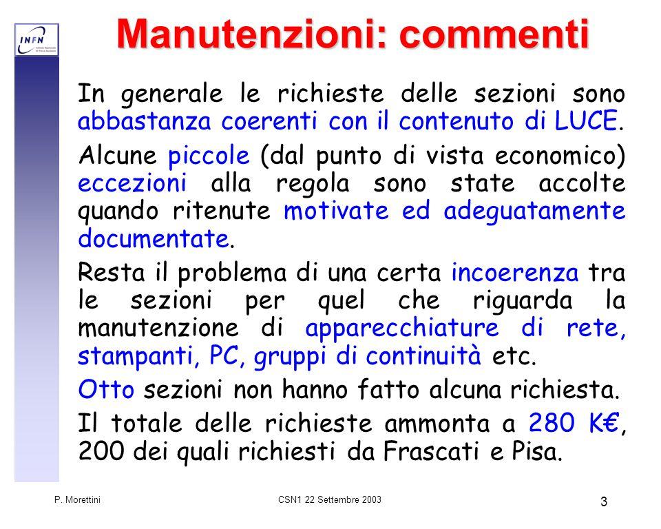 CSN1 22 Settembre 2003 P. Morettini 3 Manutenzioni: commenti In generale le richieste delle sezioni sono abbastanza coerenti con il contenuto di LUCE.